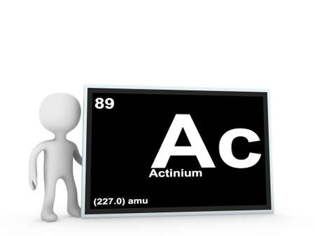 actinium panel  photo