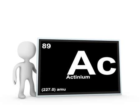 radium: actinium panel