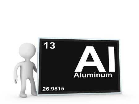 aluminum chemical element panel  Stock Photo