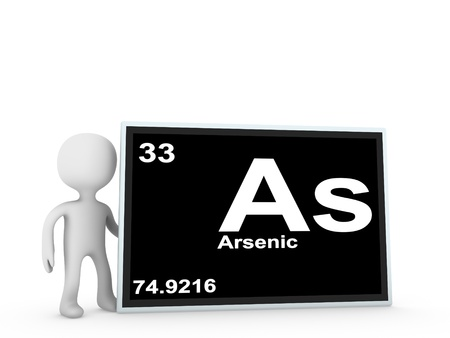 arsenic panel  Stock Photo