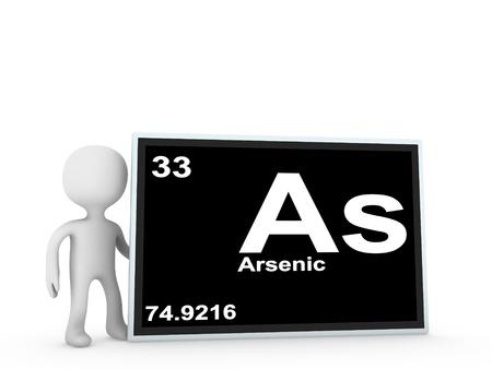 el arsénico del panel Foto de archivo - 11778791