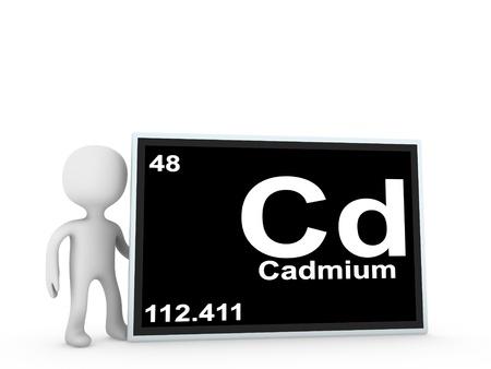 cadmium: cadmium panel  Stock Photo