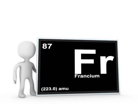 francium panel  photo