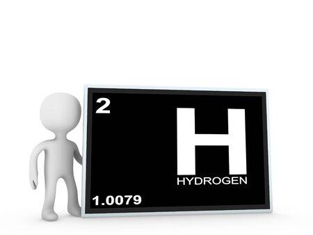 hydrog�ne: panneau de l'hydrog�ne