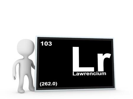 radium: Lawrencium panel