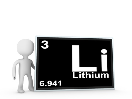lithium panel  photo