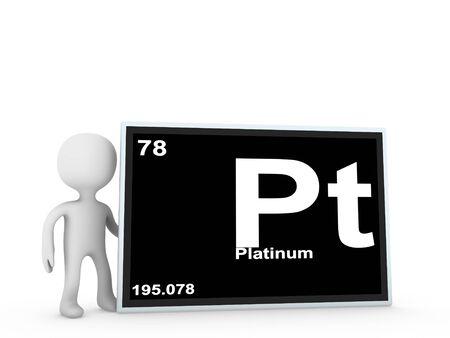 platinum panel