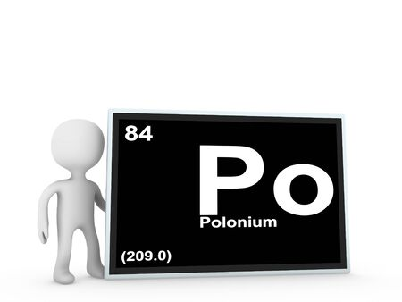 polonium: polonium panel