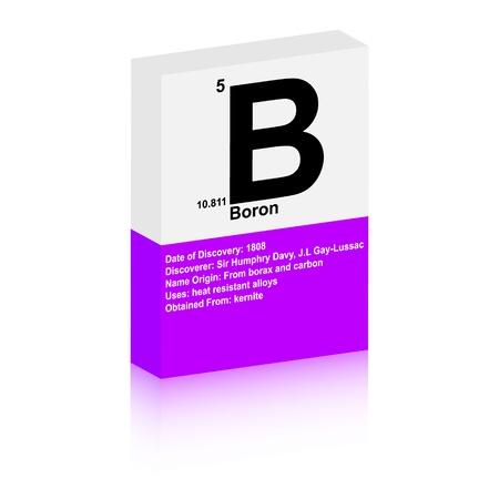 boron: boron symbol