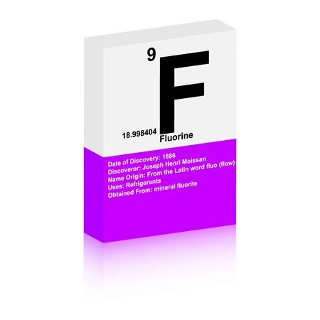 atomique: symbole du fluor Illustration