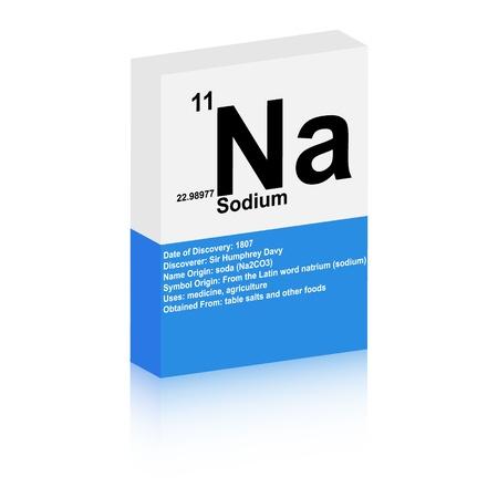 si�o: sodium symbol