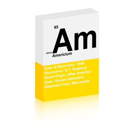 mendeleev: americium symbol
