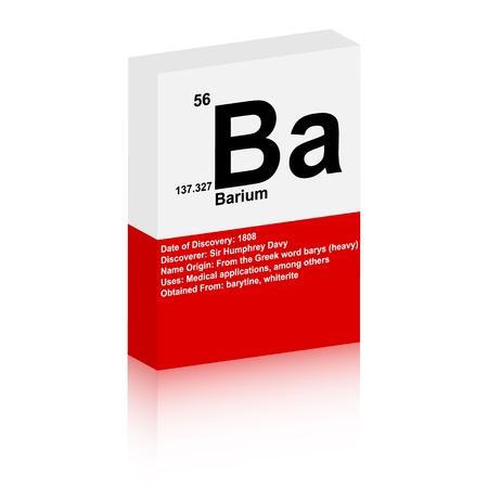 barium: barium symbol