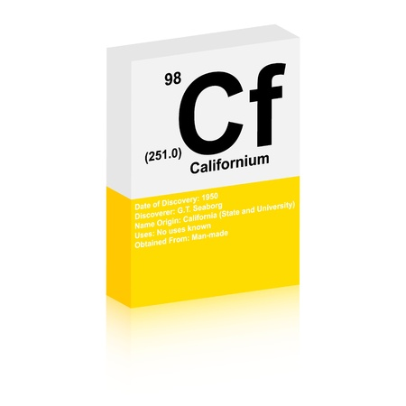 californium symbol Vector