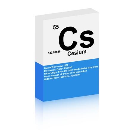 cesium symbol Vector