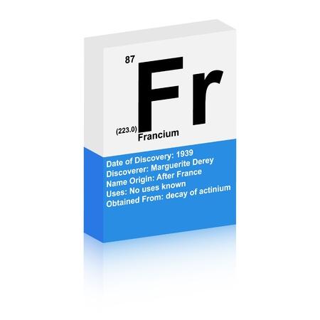 francium symbol