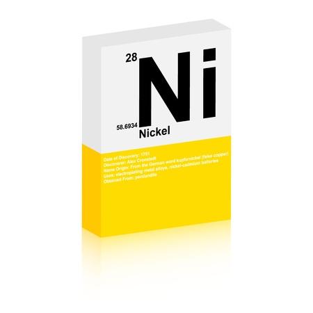 nickel: nickel symbol Illustration