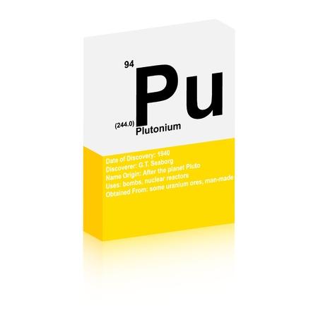 plutonium symbol Stock Vector - 13345200
