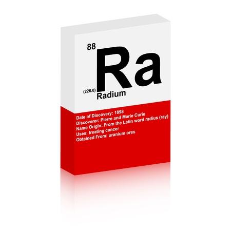 radium: radium symbol