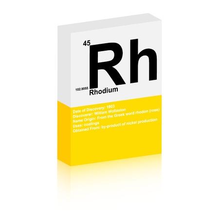 rhodium: rhodium symbol