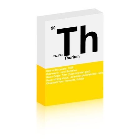 thorium: Thorium symbol