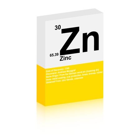 zinc symbol Vector