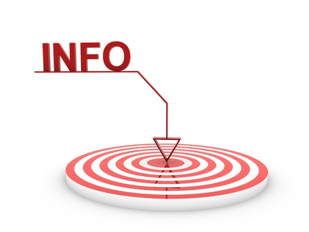 info objective