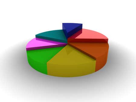 3d pie chart  photo