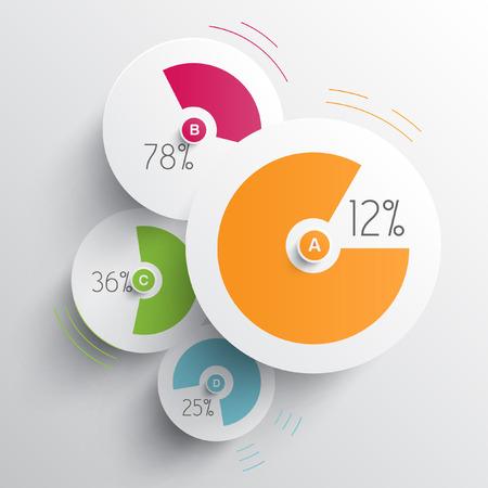 grafica de pastel: Ilustración Infografía