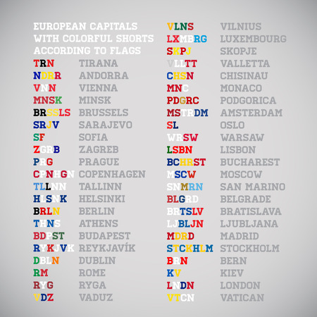 european countries: European countries capitals shorten names with the national colours, vector Illustration