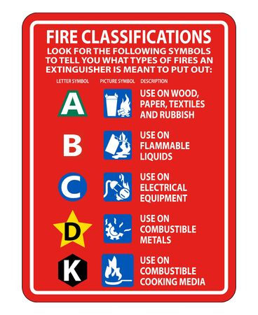Fire Extinguisher Classification Sign Isolate On White Background,Vector Illustration Illustration
