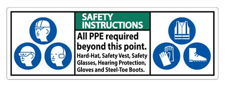 Safety Instructions PPE Required Beyond This Point. Hard Hat, Safety Vest, Safety Glasses, Hearing Protection