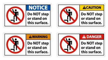 Do NOT step or stand on this surface.