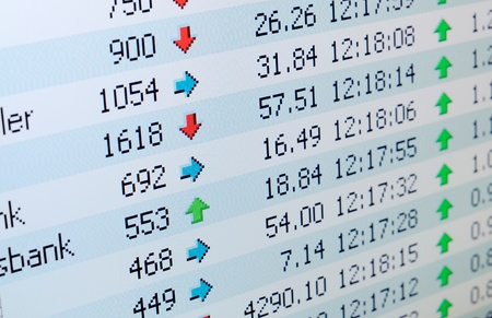 Close-up of stock market values on LCD screen