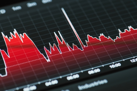 Close-up of a stock market graph on a high resolution LCD screen.