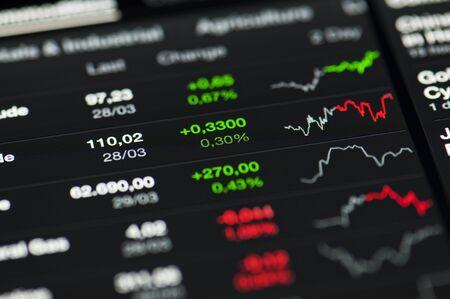 Close-up von einer Börse Diagramm auf einem hochauflösenden LCD-Bildschirm. Standard-Bild - 19092715