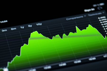 stock market chart: Close-up of a stock market graph on a high resolution LCD screen.