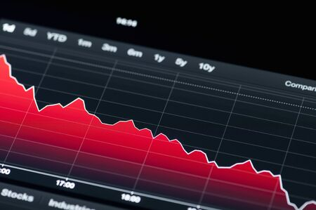 bear market: Close-up of a stock market graph on a high resolution LCD screen.