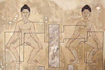 painting wall: Antiguo pueblo tailand�s de la pintura mural, murales de estilo tailand�s Editorial