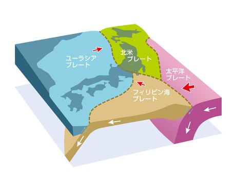 tremor: Japanese earthquake plate  Three dimensional design