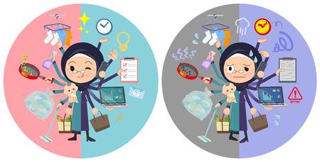 Un gruppo di donne anziane che indossano l'hijab che eseguono multitasking negli uffici e in privato. Ci sono cose da fare senza intoppi e un modello che è in preda al panico. È arte vettoriale quindi è facile da modificare.