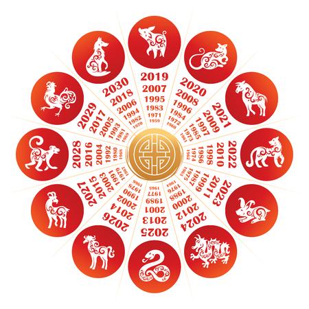 86,262 Zodiac Stock Vector Illustration And Royalty Free Zodiac Clipart