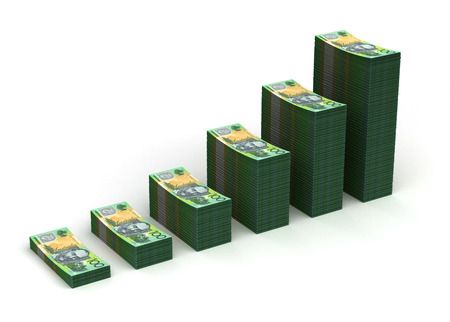 australian money: Australian Dollar Graph
