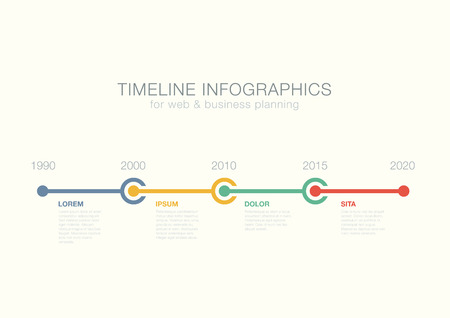 Timeline Infographics circles vector design template for financial reports, website, blog, infographic statistics. Editable.