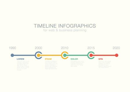 Timeline Infografik umkreist Vektor-Design-Vorlage für Finanzberichte, Website, Blog, Infografik Statistiken. Editierbare.