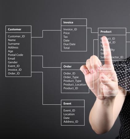 스프레드 시트: 데이터베이스 테이블 - 기술 개념, 소녀 가리키는 화면