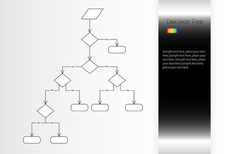 decision tree: Decision tree Illustration