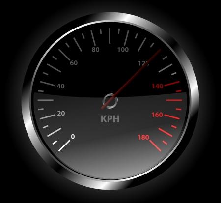 movement control: Speedometer