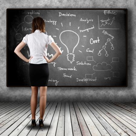 도전과 현대 비즈니스 전략 개념