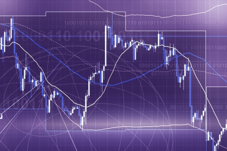 Forex trading - commodity trading concept photo